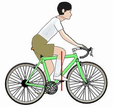 自転車の 自転車 高さ サドル : 37年前の自転車の乗車位置調整 ...