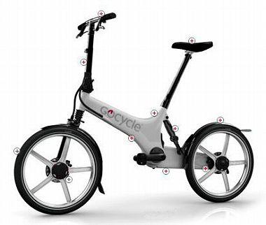 Gocycle003
